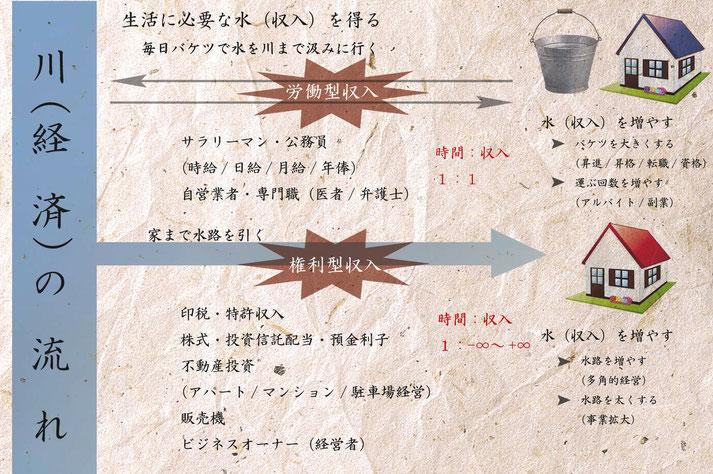 suiro-baketsu